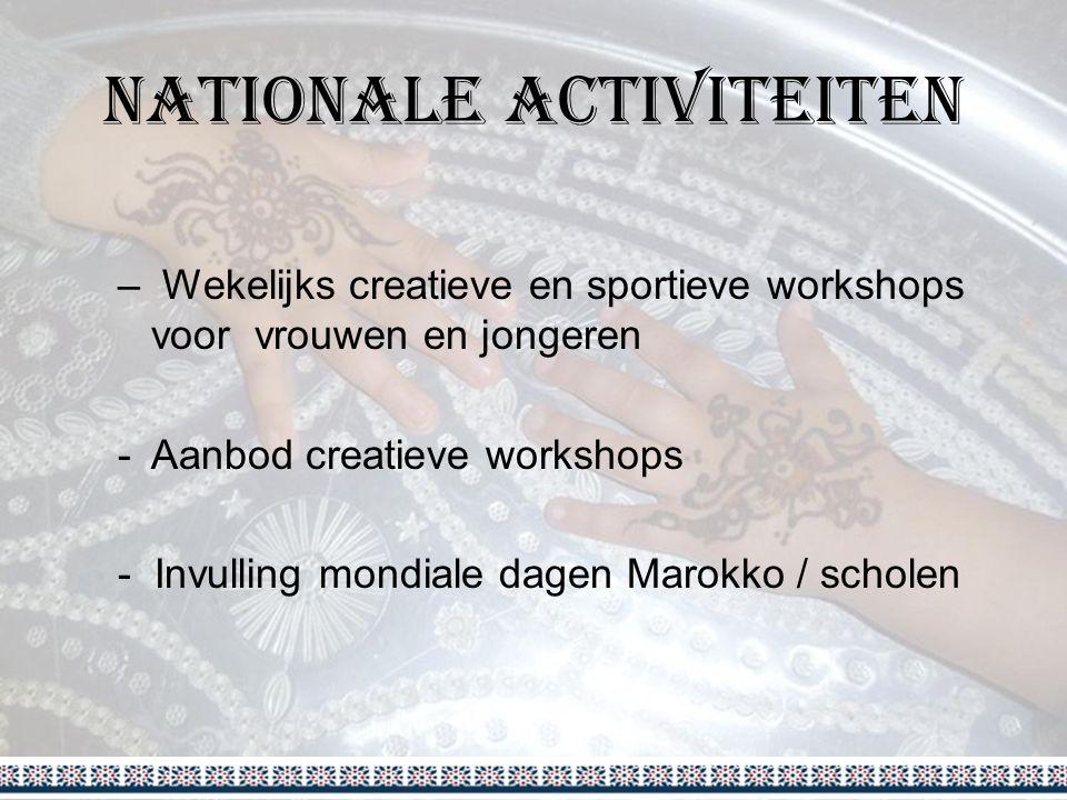 Nationale Activiteiten