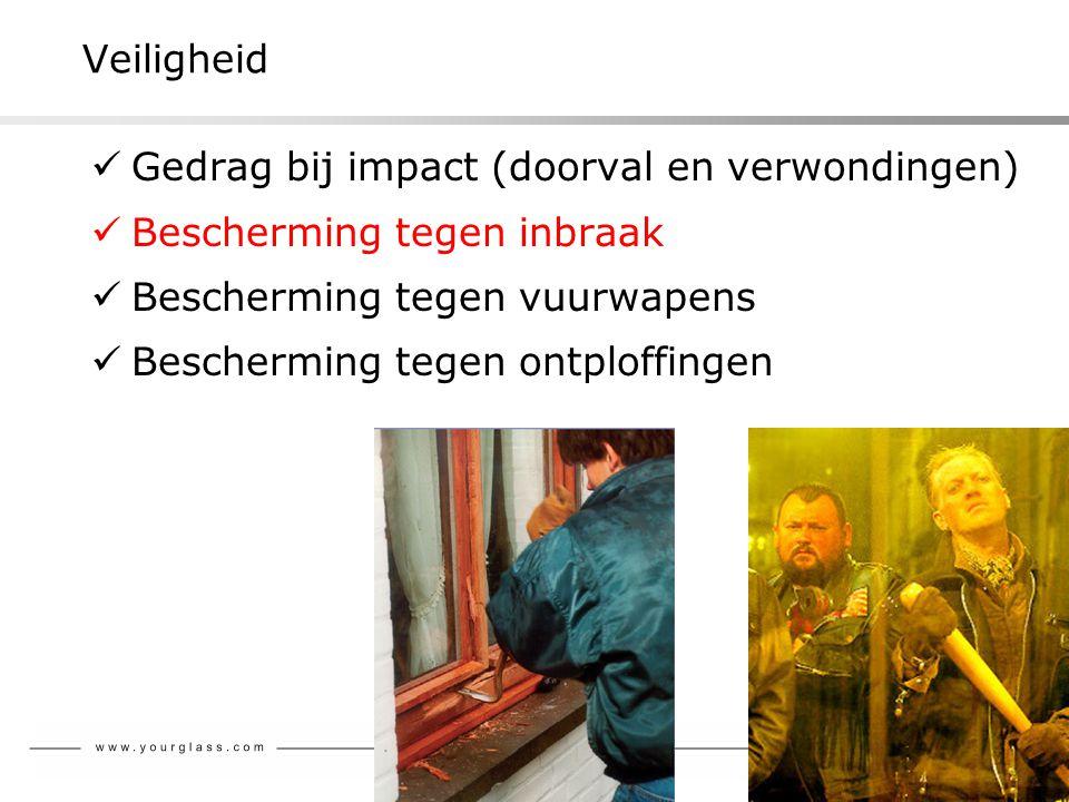 Veiligheid Gedrag bij impact (doorval en verwondingen) Bescherming tegen inbraak. Bescherming tegen vuurwapens.