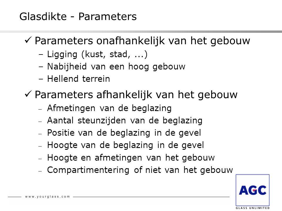 Glasdikte - Parameters