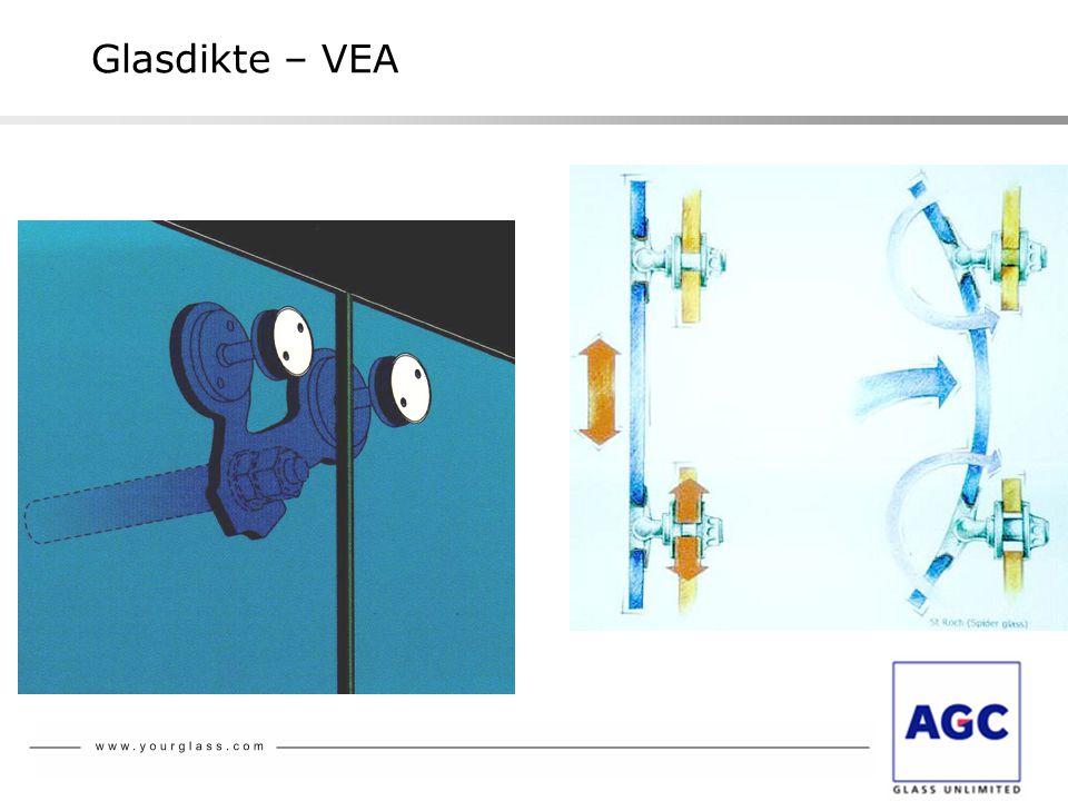 Glasdikte – VEA Reglementatie in België