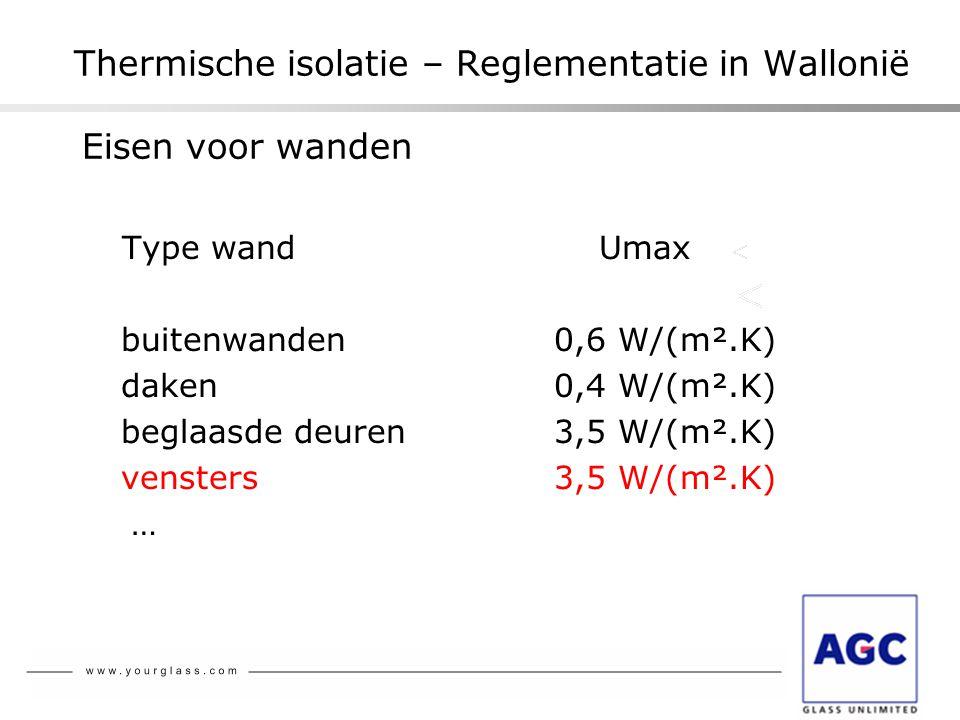 Thermische isolatie – Reglementatie in Wallonië