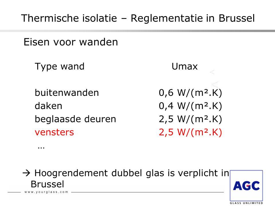Thermische isolatie – Reglementatie in Brussel