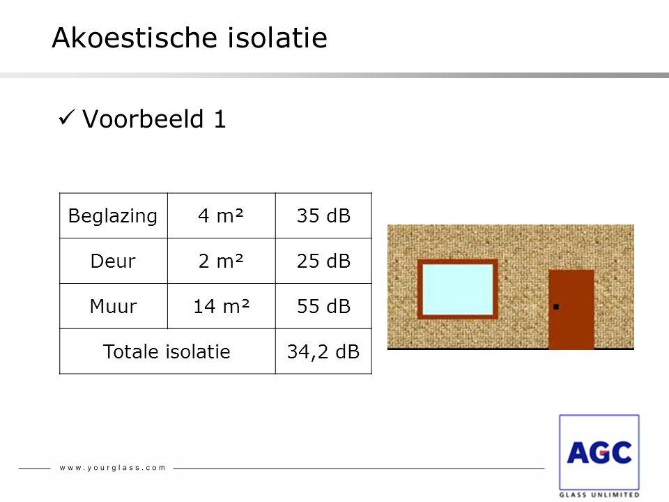Akoestische isolatie Voorbeeld 1 Beglazing 4 m² 35 dB Deur 2 m² 25 dB