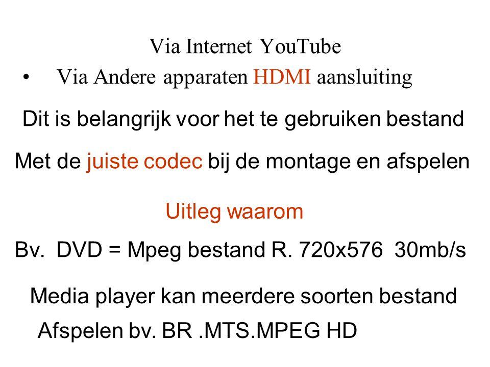 Via Internet YouTube Via Andere apparaten HDMI aansluiting. Dit is belangrijk voor het te gebruiken bestand.