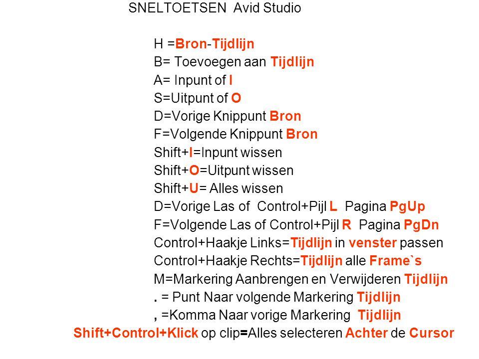 SNELTOETSEN Avid Studio
