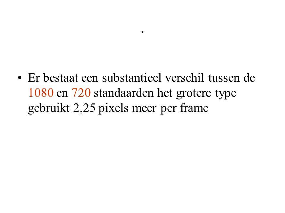 . Er bestaat een substantieel verschil tussen de 1080 en 720 standaarden het grotere type gebruikt 2,25 pixels meer per frame.