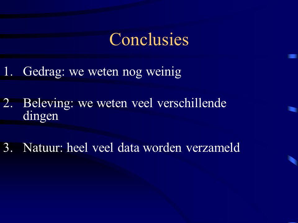 Conclusies Gedrag: we weten nog weinig