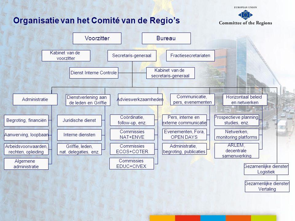 Organisatie van het Comité van de Regio's