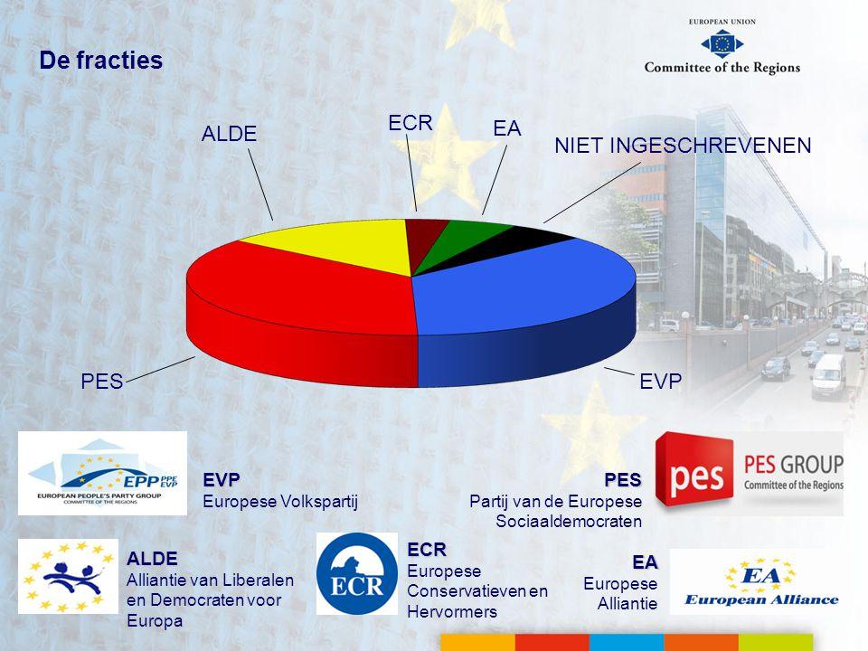 De fracties ECR ALDE EA NIET INGESCHREVENEN PES EVP EVP PES ECR ALDE