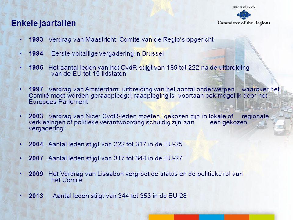 Enkele jaartallen 1993 Verdrag van Maastricht: Comité van de Regio's opgericht. 1994 Eerste voltallige vergadering in Brussel.