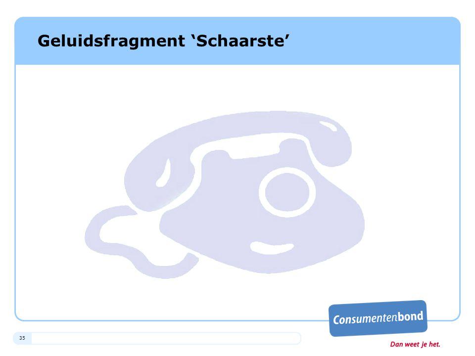 Geluidsfragment 'Schaarste'