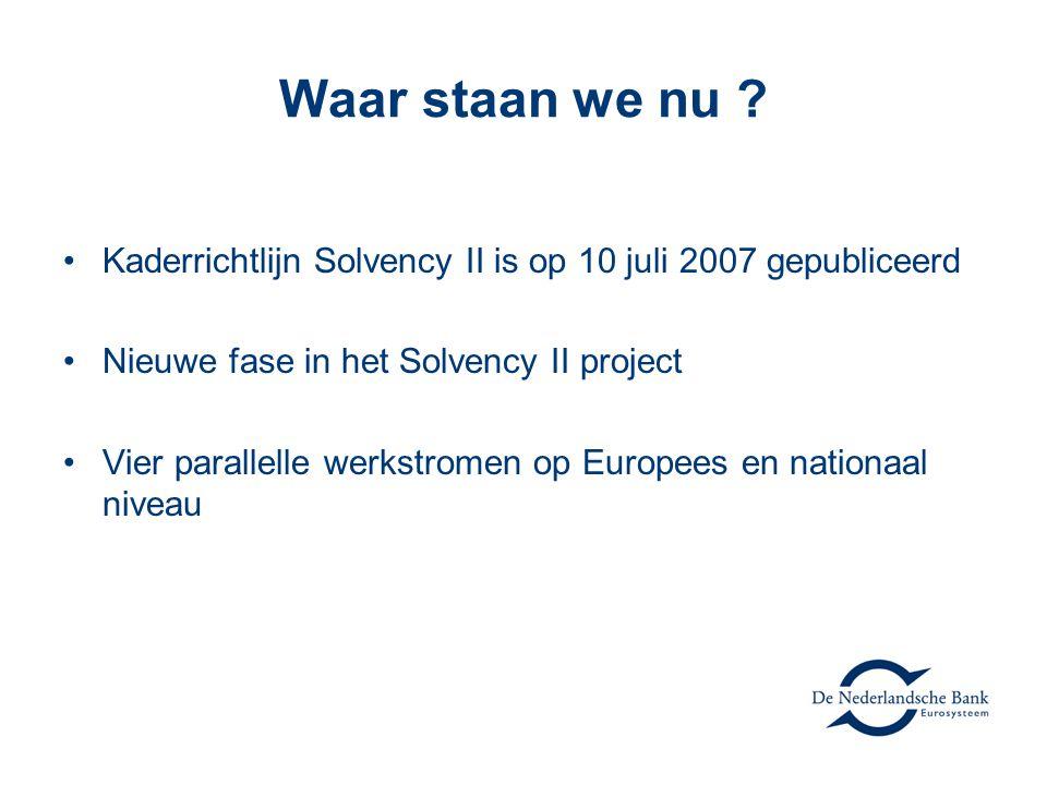 Waar staan we nu Kaderrichtlijn Solvency II is op 10 juli 2007 gepubliceerd. Nieuwe fase in het Solvency II project.