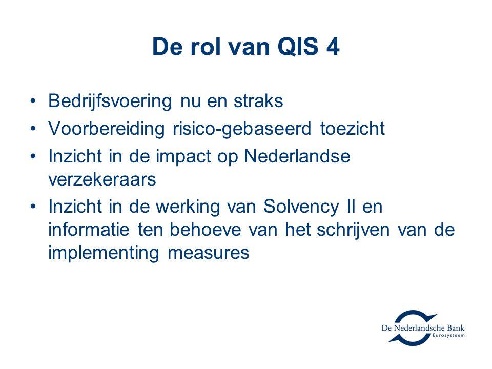 De rol van QIS 4 Bedrijfsvoering nu en straks