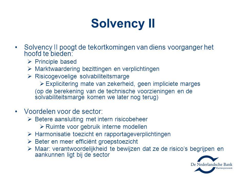 Solvency II Solvency II poogt de tekortkomingen van diens voorganger het hoofd te bieden: Principle based.