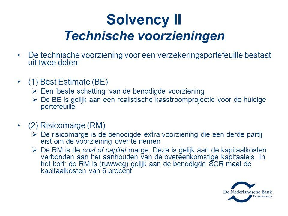 Solvency II Technische voorzieningen