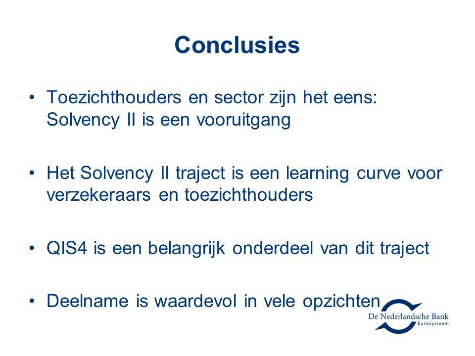 Conclusies Toezichthouders en sector zijn het eens: Solvency II is een vooruitgang.