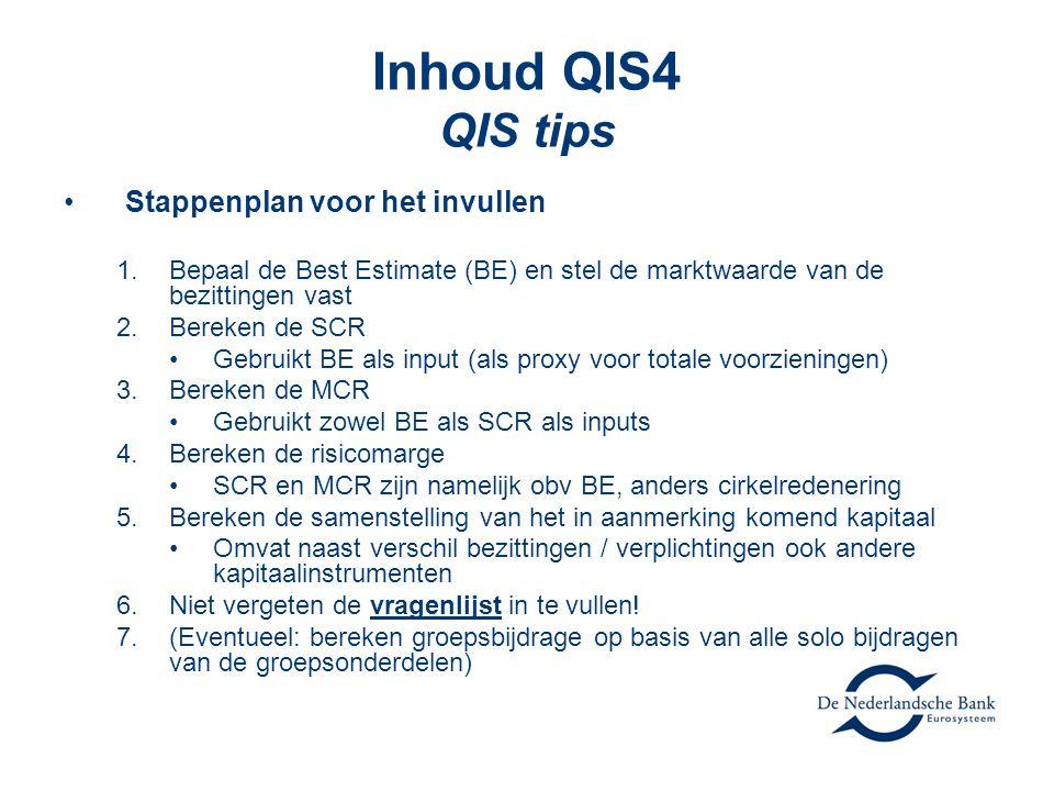 Inhoud QIS4 QIS tips Stappenplan voor het invullen