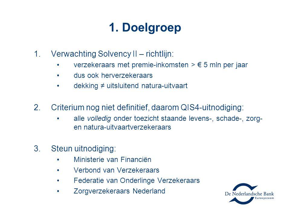 1. Doelgroep Verwachting Solvency II – richtlijn: