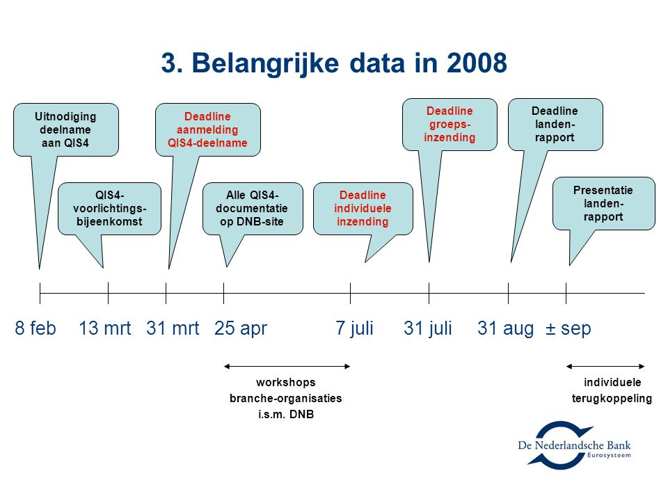 3. Belangrijke data in 2008 8 feb 13 mrt 31 mrt 25 apr 7 juli 31 juli