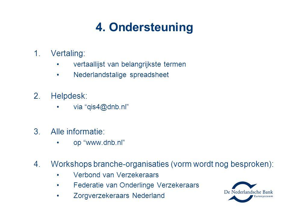 4. Ondersteuning Vertaling: Helpdesk: Alle informatie: