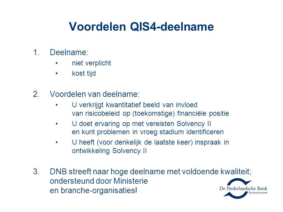 Voordelen QIS4-deelname
