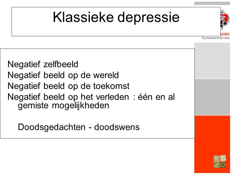 Klassieke depressie Negatief zelfbeeld Negatief beeld op de wereld