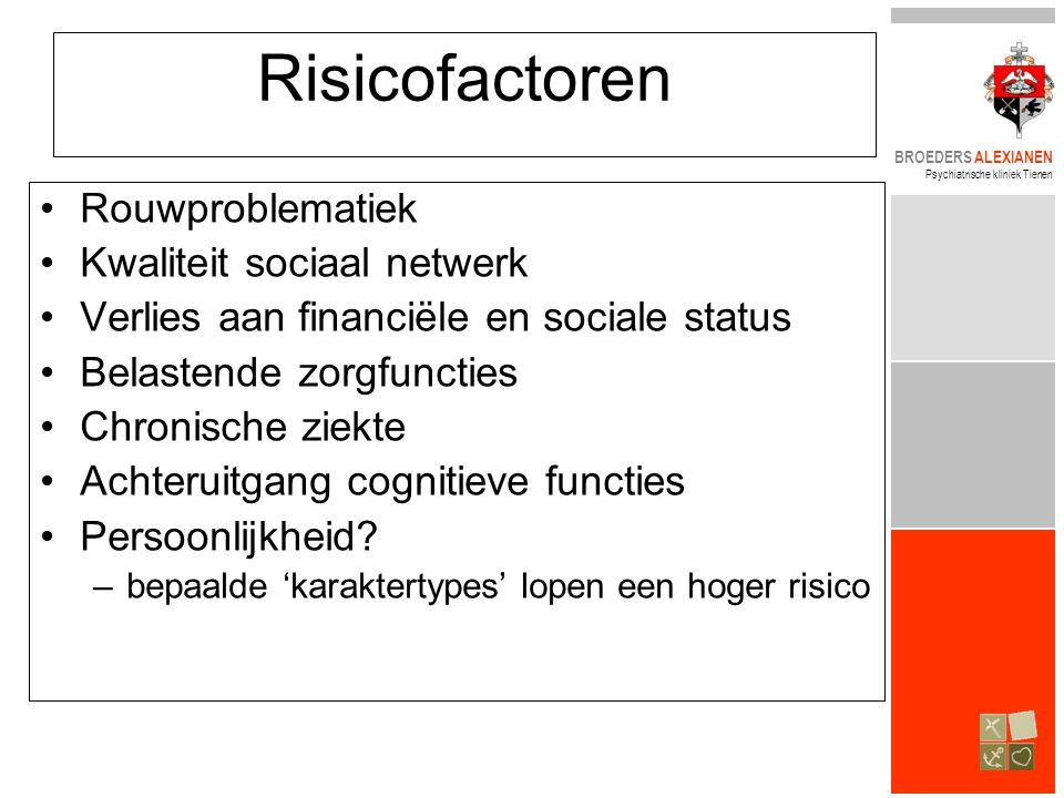 Risicofactoren Rouwproblematiek Kwaliteit sociaal netwerk