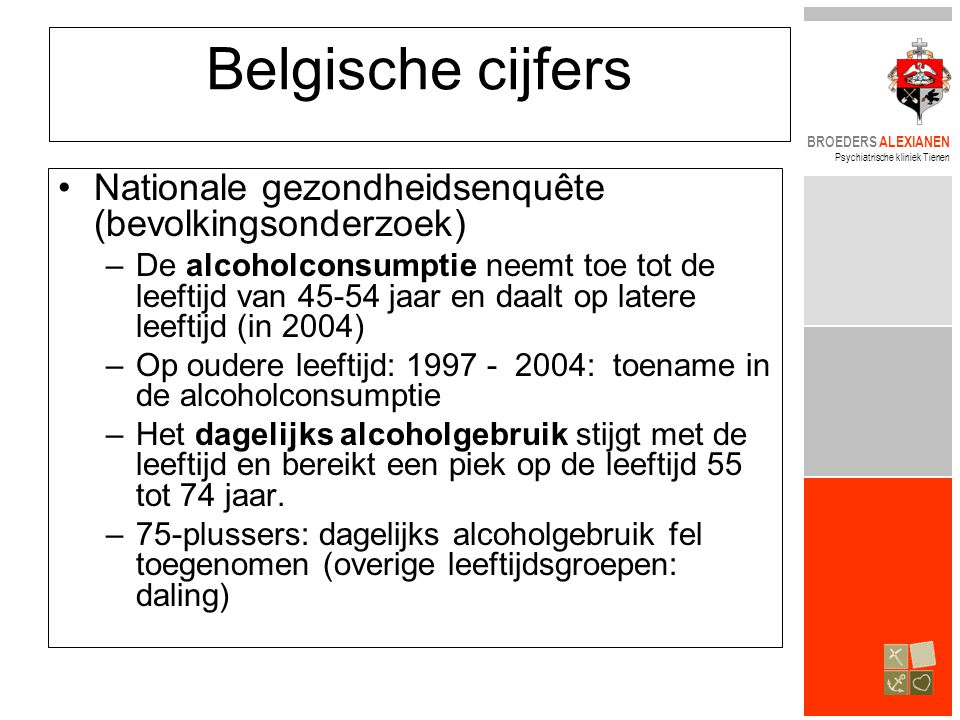 Belgische cijfers Nationale gezondheidsenquête (bevolkingsonderzoek)