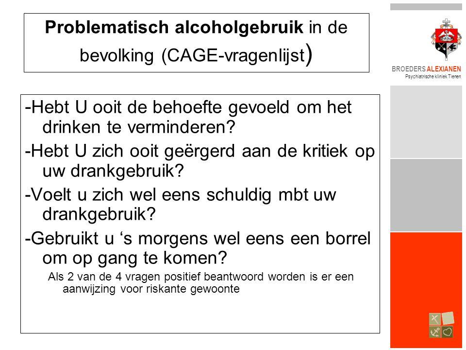 Problematisch alcoholgebruik in de bevolking (CAGE-vragenlijst)
