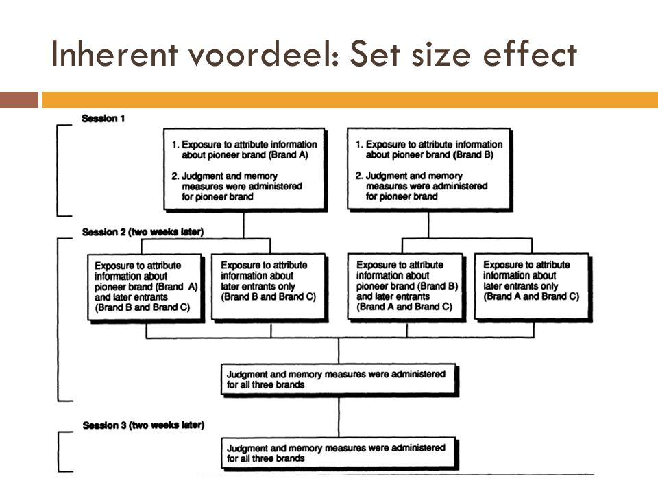 Inherent voordeel: Set size effect