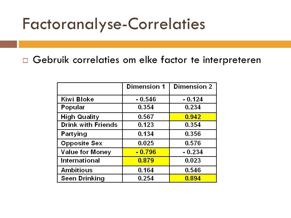Factoranalyse-Correlaties