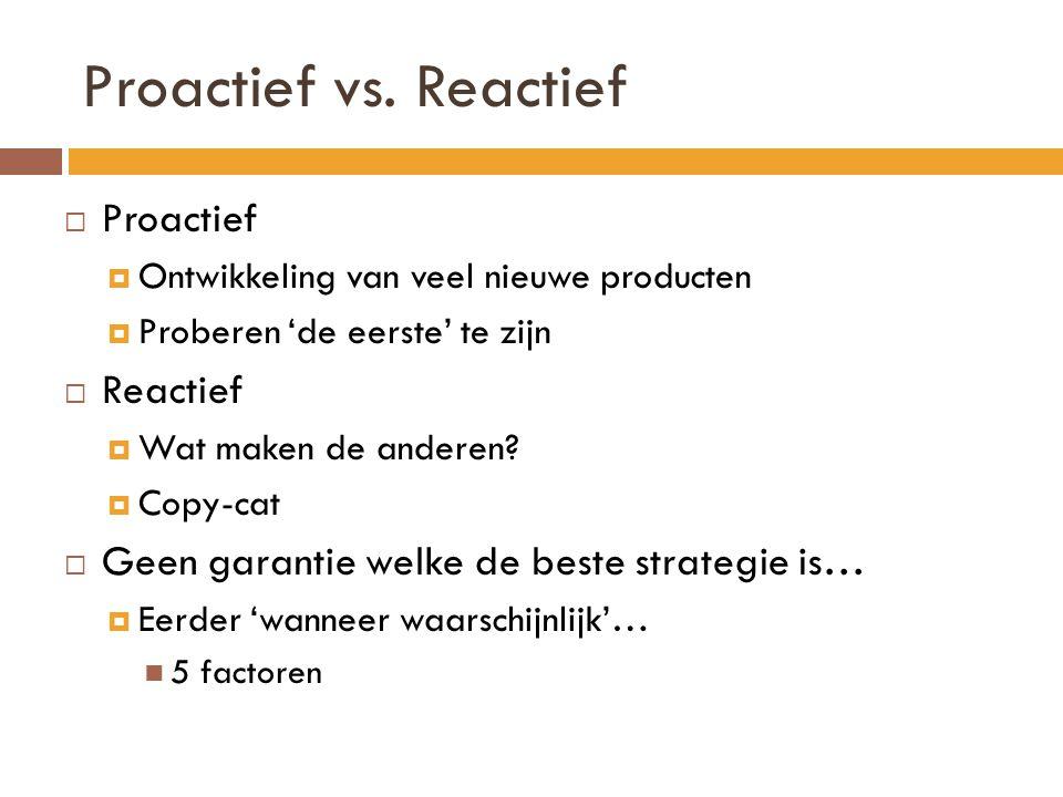 Proactief vs. Reactief Proactief Reactief
