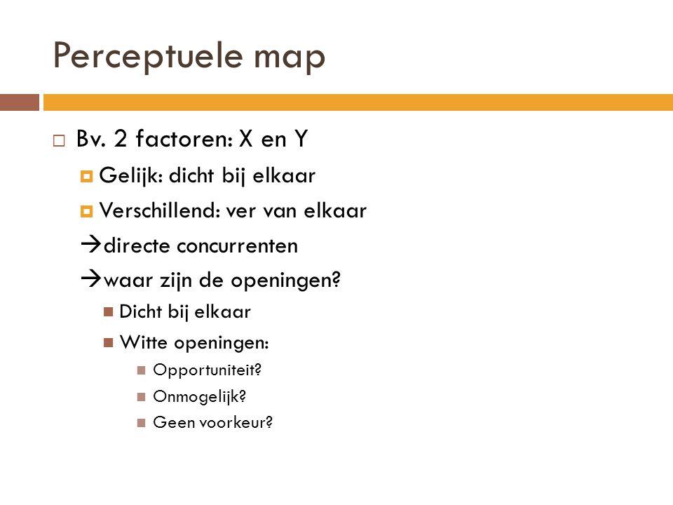 Perceptuele map Bv. 2 factoren: X en Y Gelijk: dicht bij elkaar