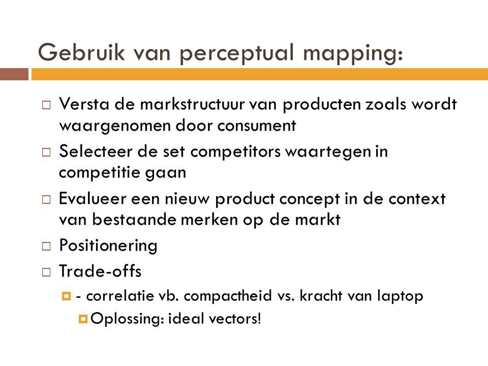 Gebruik van perceptual mapping:
