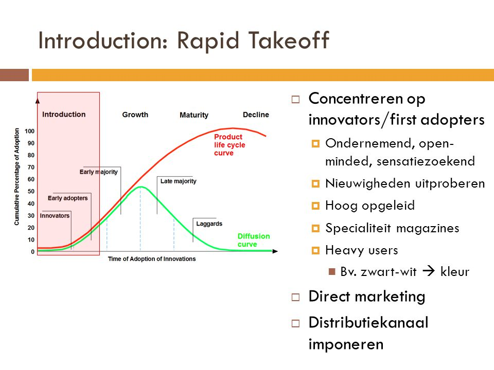 Introduction: Rapid Takeoff