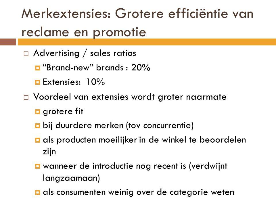 Merkextensies: Grotere efficiëntie van reclame en promotie