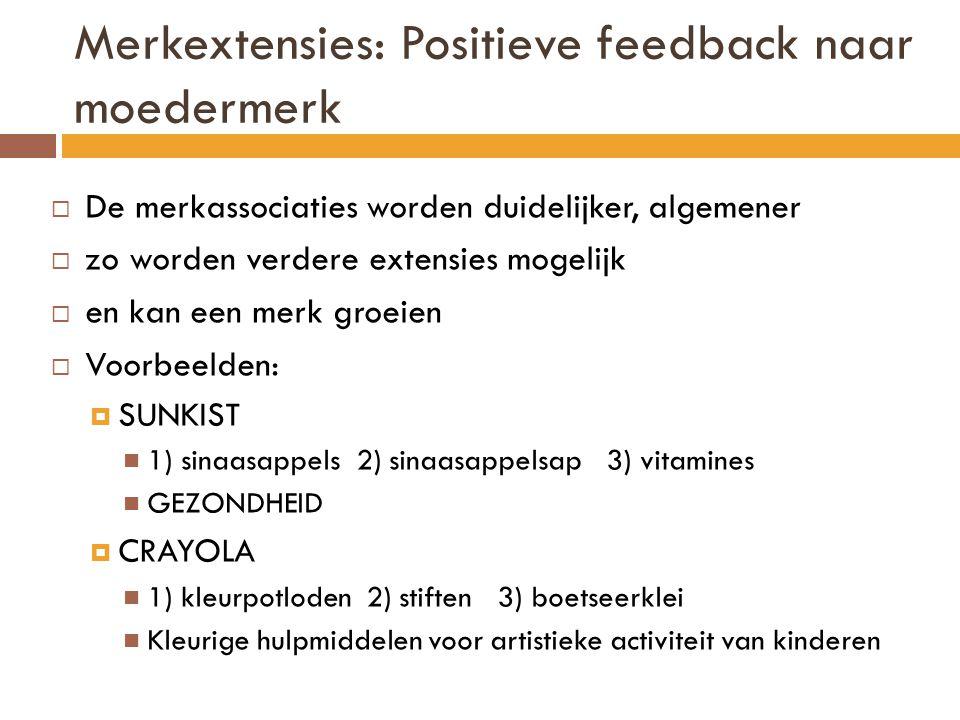 Merkextensies: Positieve feedback naar moedermerk