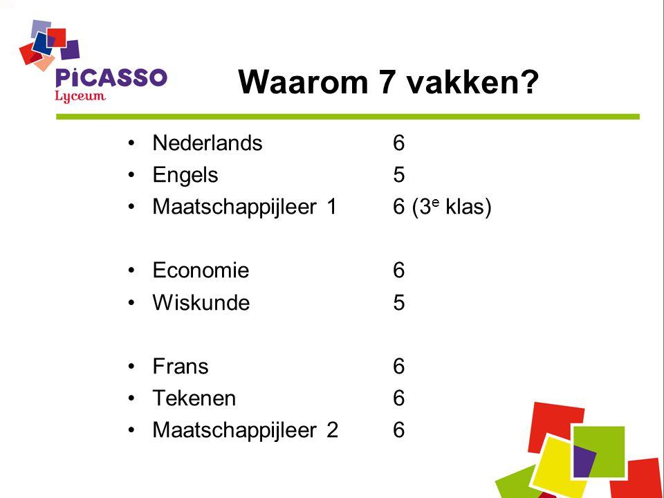 Waarom 7 vakken Nederlands 6 Engels 5 Maatschappijleer 1 6 (3e klas)