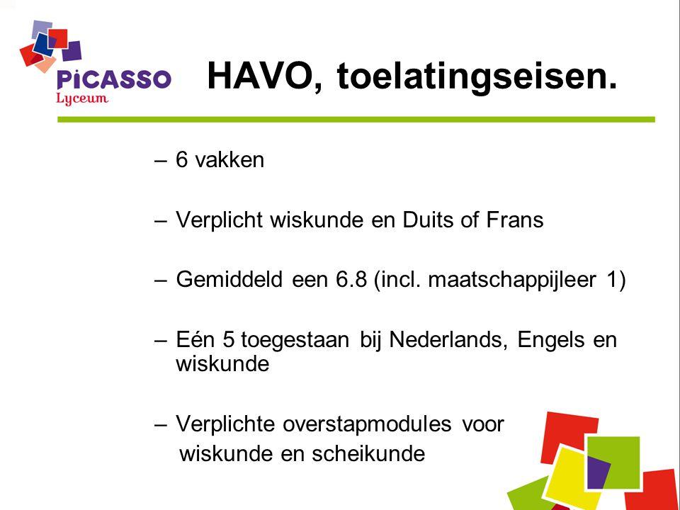 HAVO, toelatingseisen. 6 vakken Verplicht wiskunde en Duits of Frans