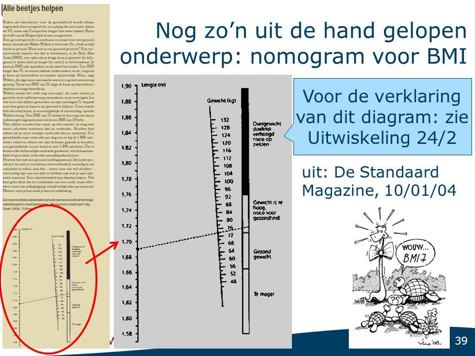 Tweede afgeleide uit: De Standaard, 15/04/09