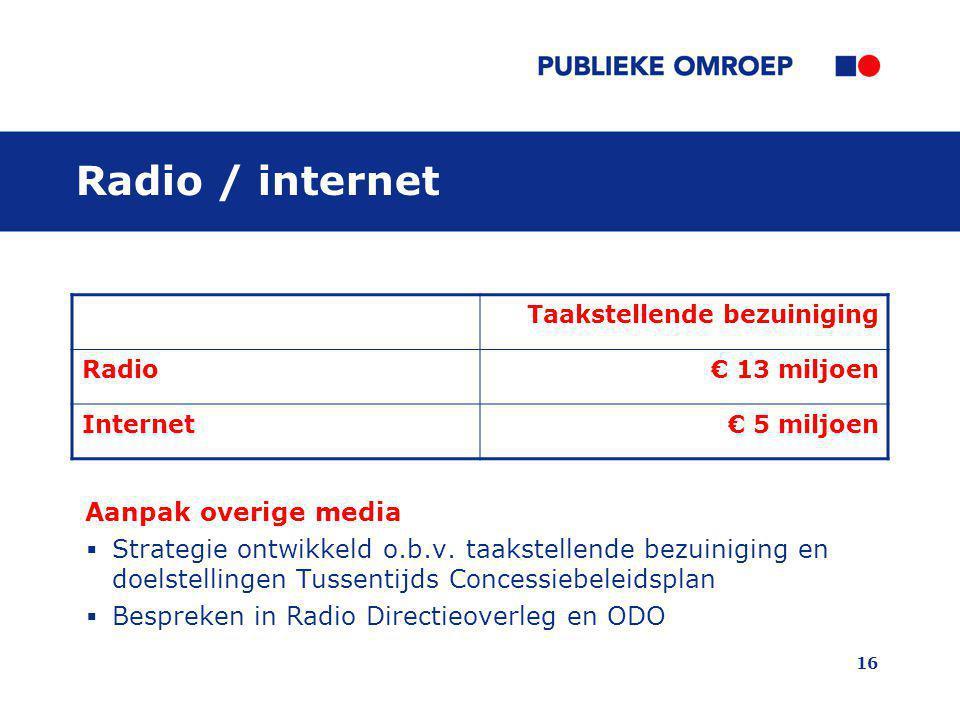 Radio / internet Aanpak overige media