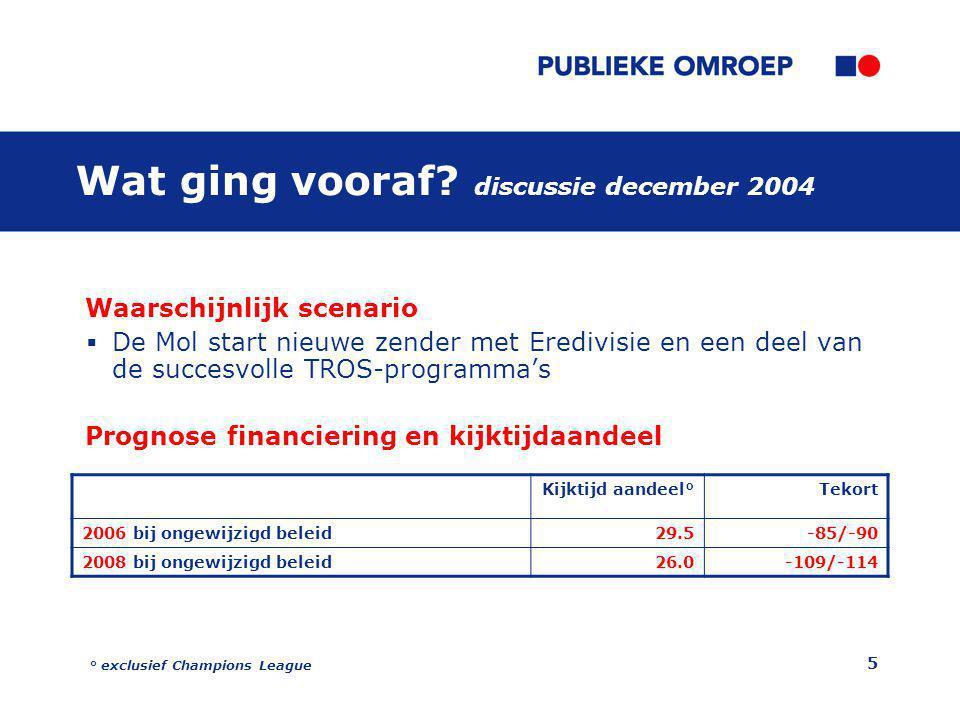 Wat ging vooraf discussie december 2004
