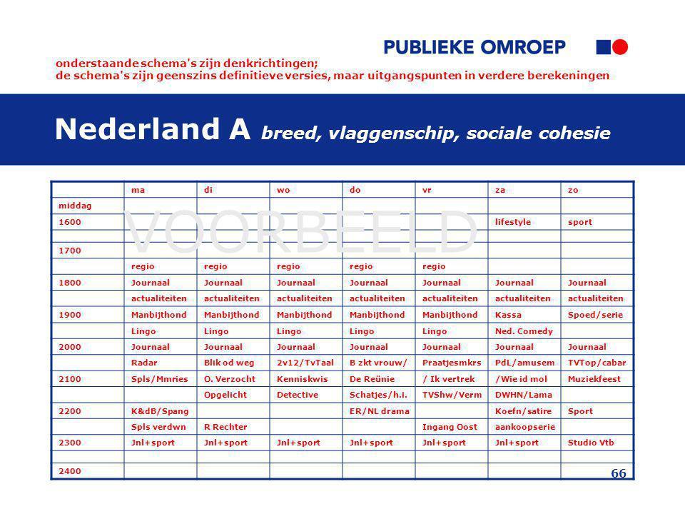 Nederland A breed, vlaggenschip, sociale cohesie
