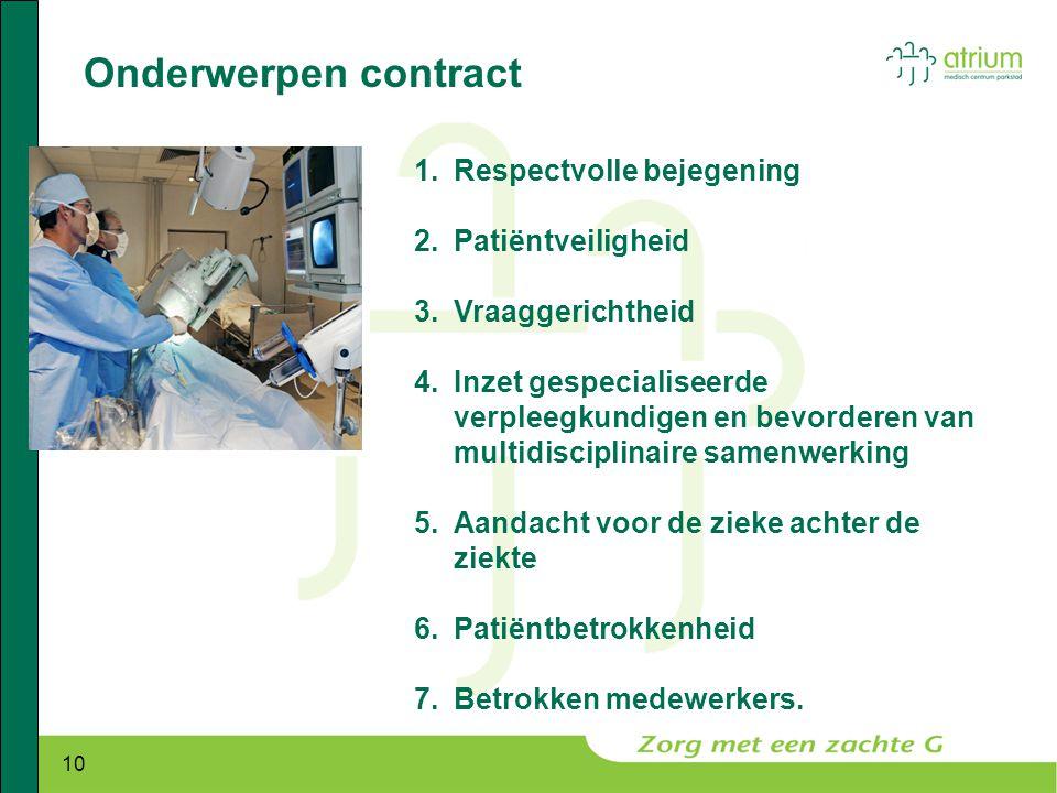Onderwerpen contract Respectvolle bejegening Patiëntveiligheid