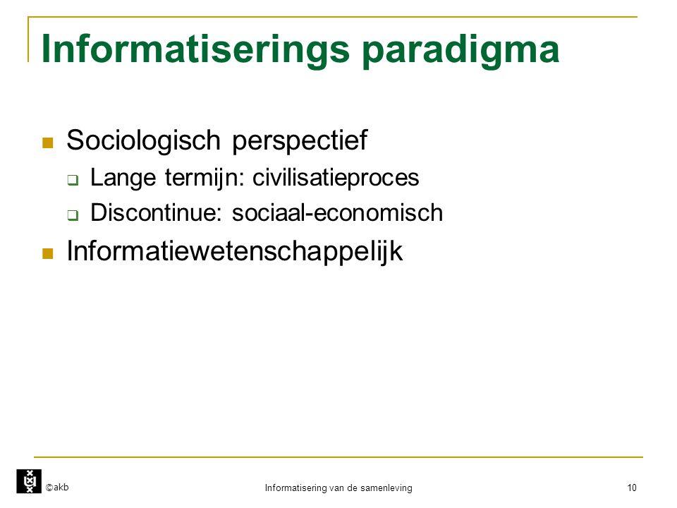 Informatiserings paradigma