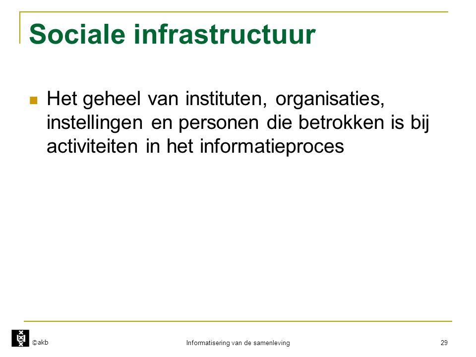 Sociale infrastructuur