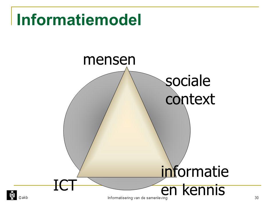 Informatisering van de samenleving