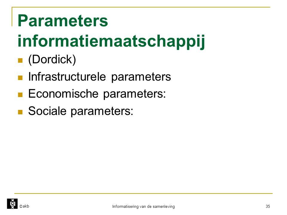 Parameters informatiemaatschappij