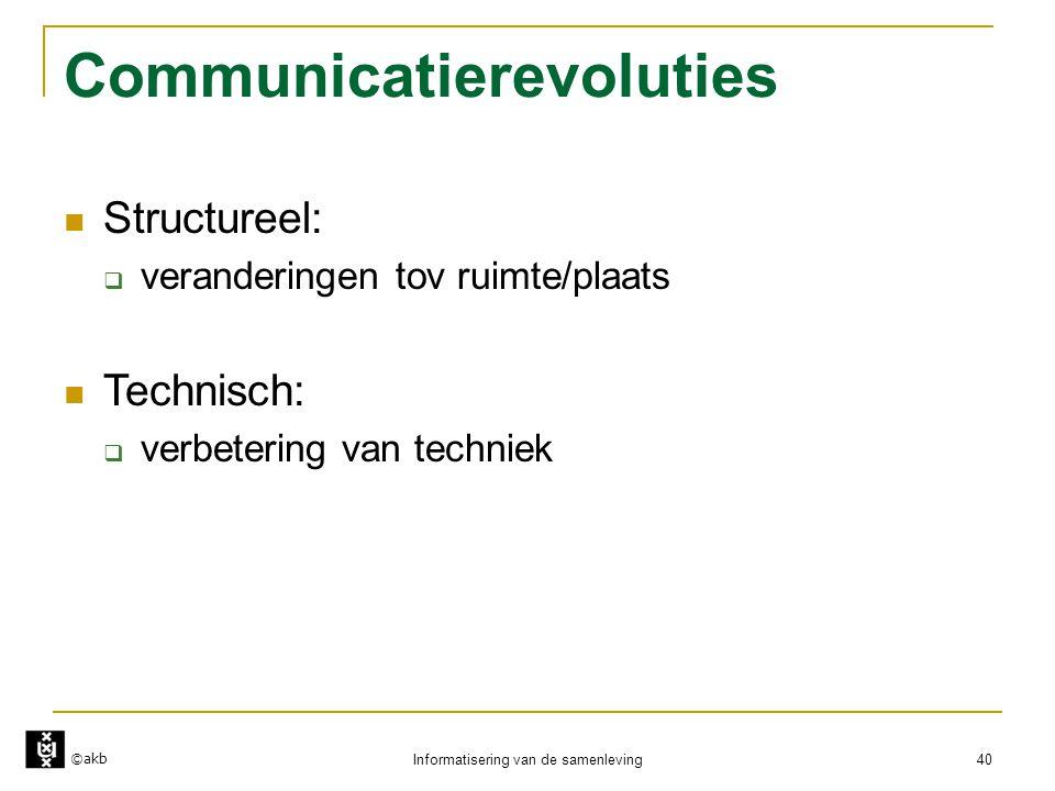 Communicatierevoluties