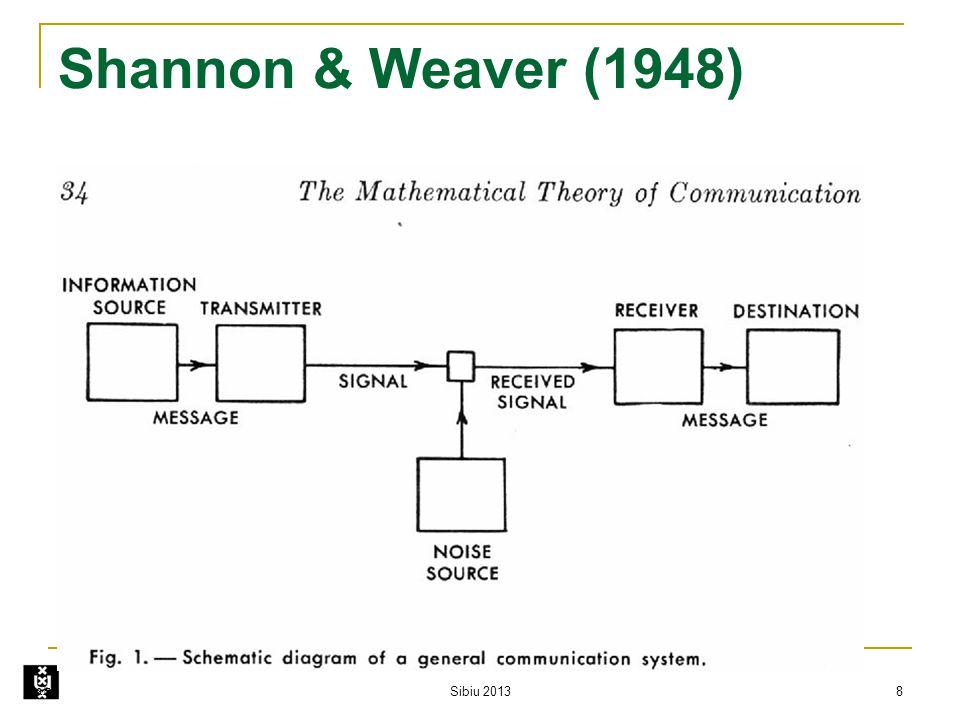 Shannon & Weaver (1948)